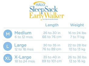 halo-early-walker-sizes