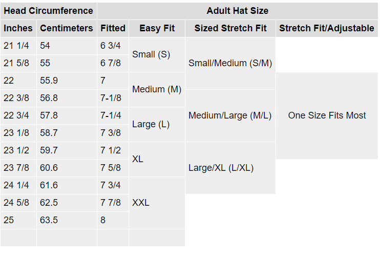 a525e97c4e8ba Before I continue, though…How small is a 'small head'? A quick peek at a  hat sizing chart says…
